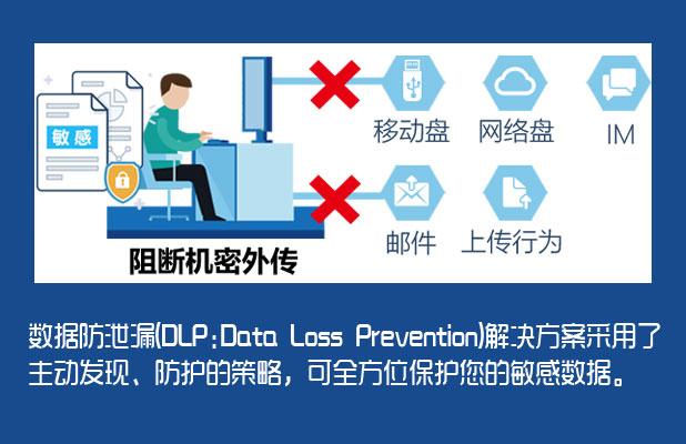 P-ADS數據防泄漏